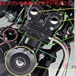 クルマのエンジンの回転する仕組みをアニメで